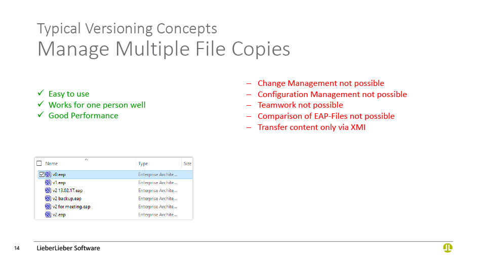 Manage Multiple File Copies