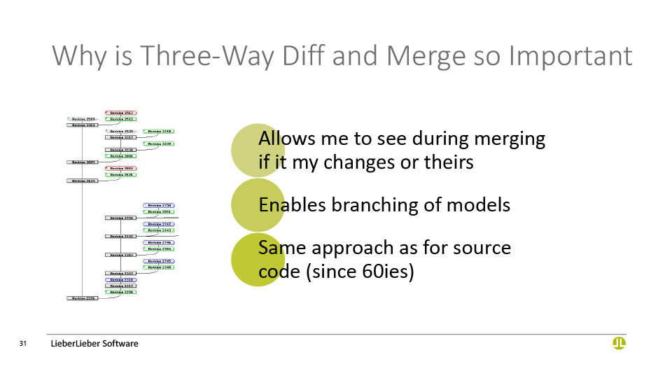 three-way Diff and Merge