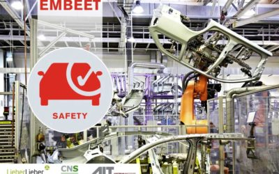 LieberLieber draws on AIT´s safety & security co-engineering