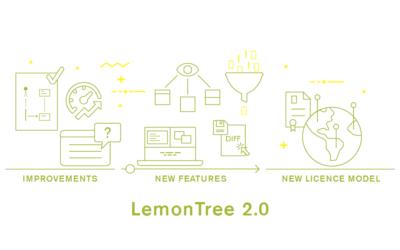 LieberLieber Software: LemonTree 2.0