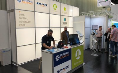 LieberLieber and Sparx Systems Central Europe at embedded world 2019