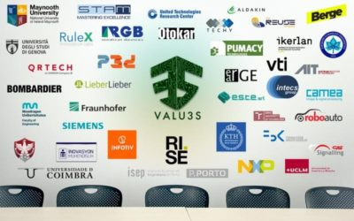 LieberLieber Software: EU research project on cyber security